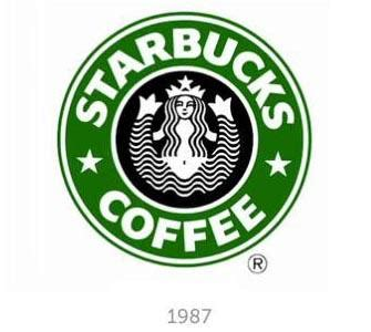 Starbucks Use of Research Makes the Brand a Market Favorite